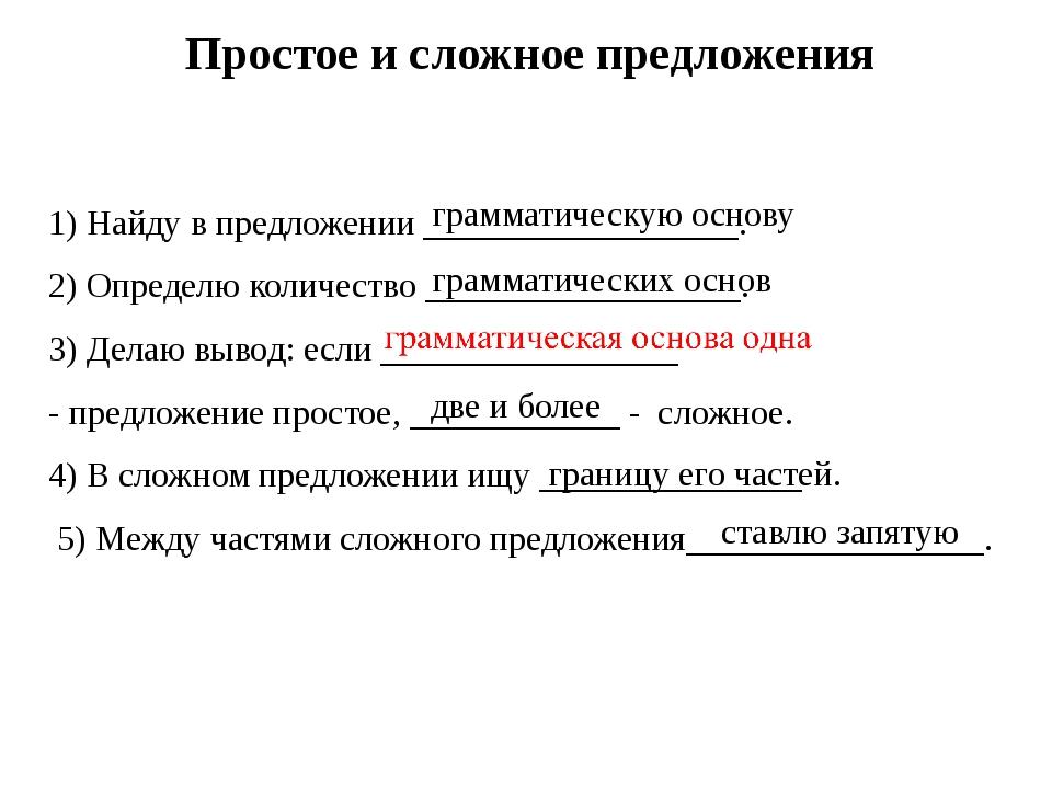 Сложносочиненное предложение: знаки препинания и примеры из литературы