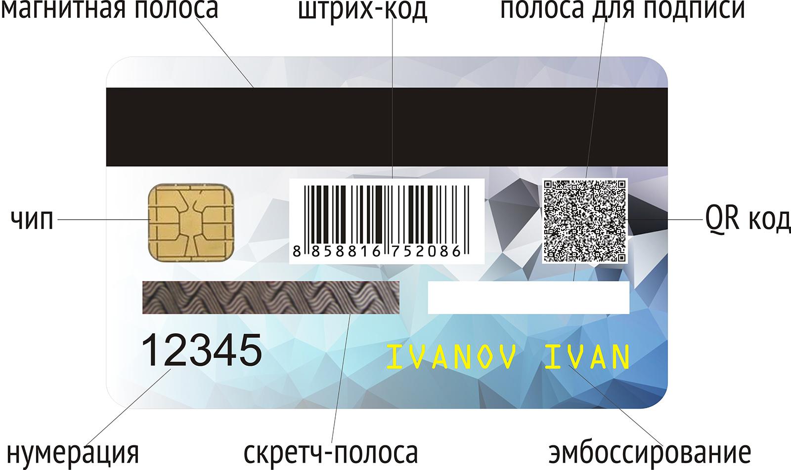 Чем держатель отличается от владельца пластиковой карты?