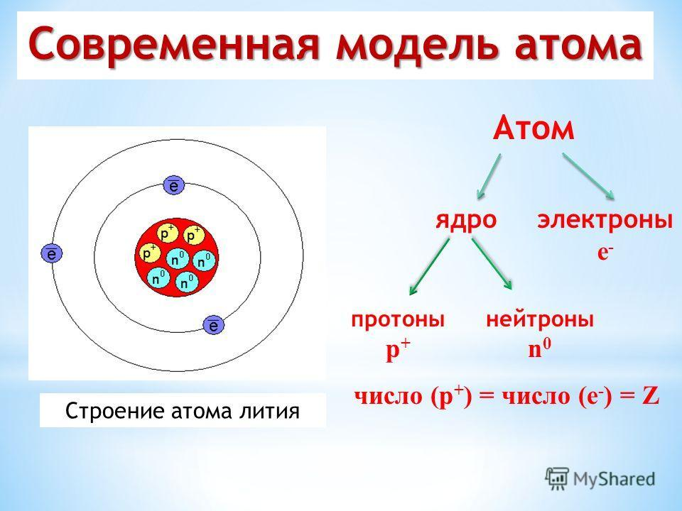 Электрон