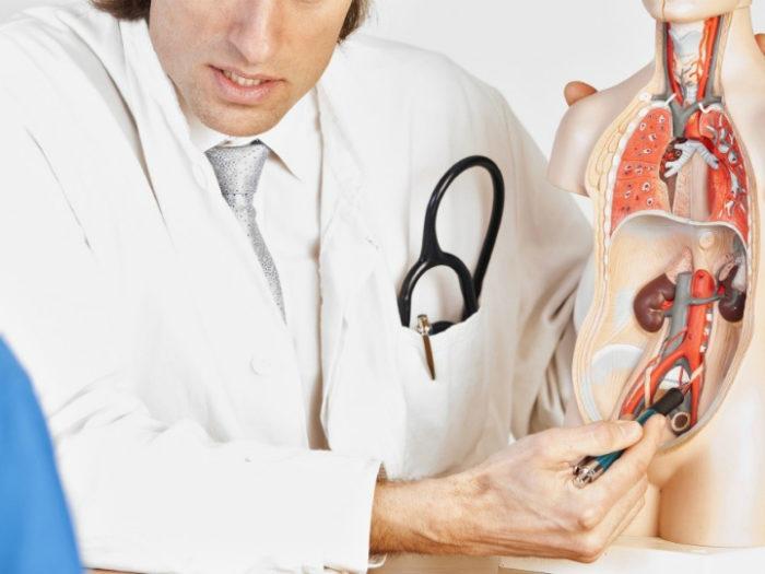 Консультация уролога онлайн — задать вопрос в яндекс здоровье