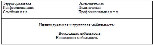 Мобильность - это что такое? :: syl.ru