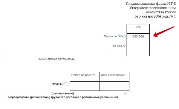 Классификатор управленческой документации (окуд) – скачать коды окуд