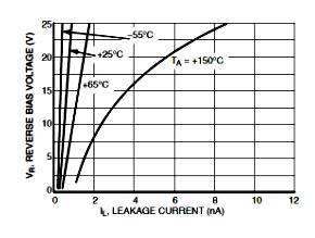 Включение супрессоров. многоуровневые схемы защиты. основные электрические параметры tvs-диодов