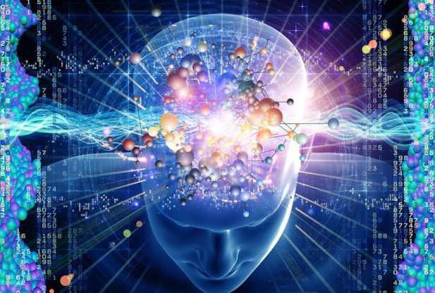 Мнемотехника — способы развития памяти