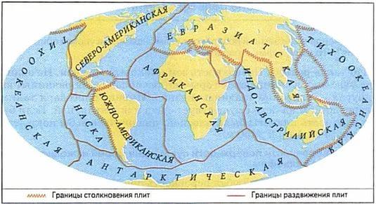 Тектоника литосферных плит | образовательный геологический сайт юрия попова