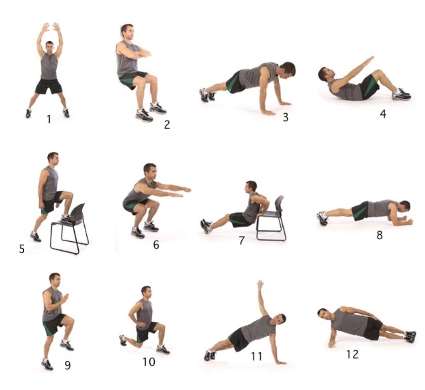 Что такое нiit тренировки, упражнения для сжигания жира
