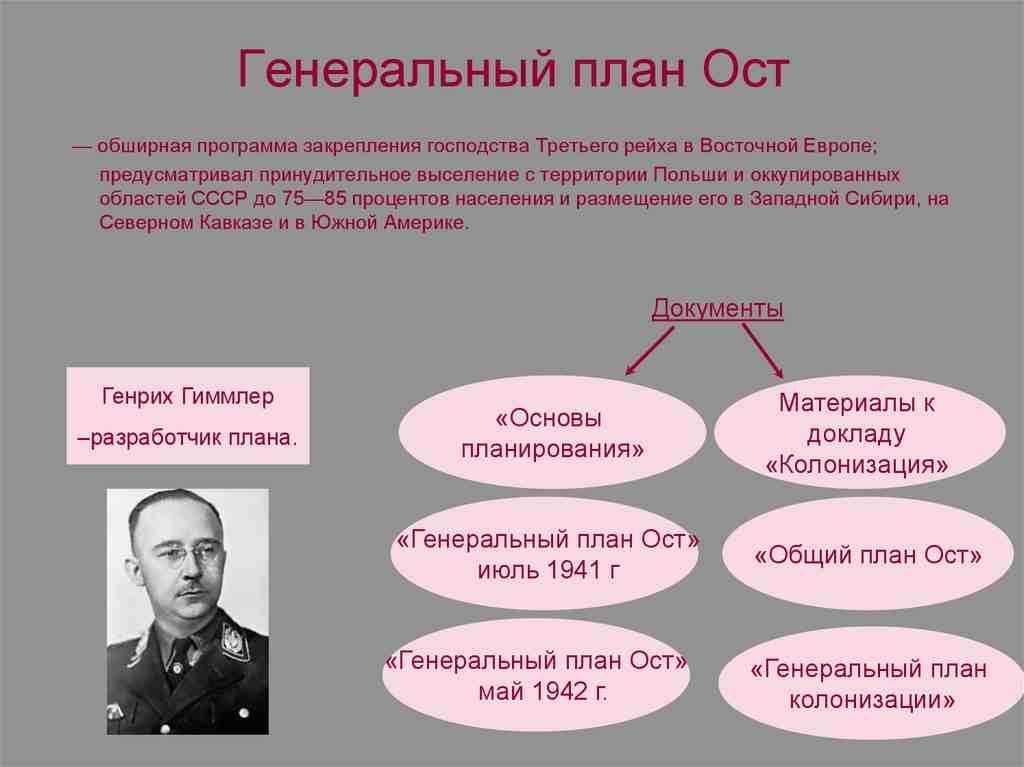 Генеральный план ост — википедия. что такое генеральный план ост