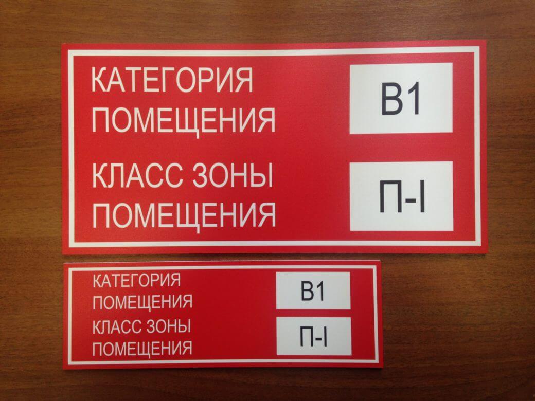 Расчет класса пожароопасности при проектировании объекта