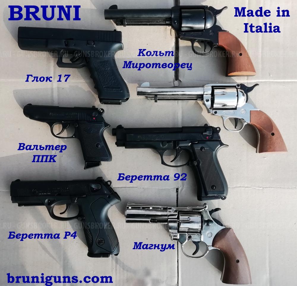 Что такое пистолет