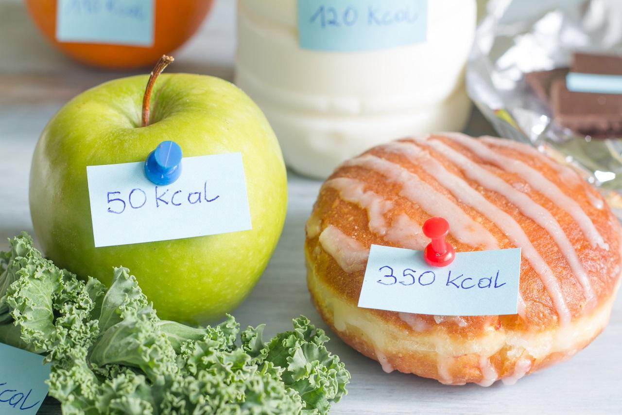 Калории —что это такое? калорийность продуктов —как определить?