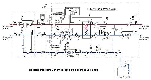Пластинчатый теплообменник: схема и принцип работы