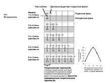 Лекция № 15. хроматографические методы анализа   авторская платформа pandia.ru