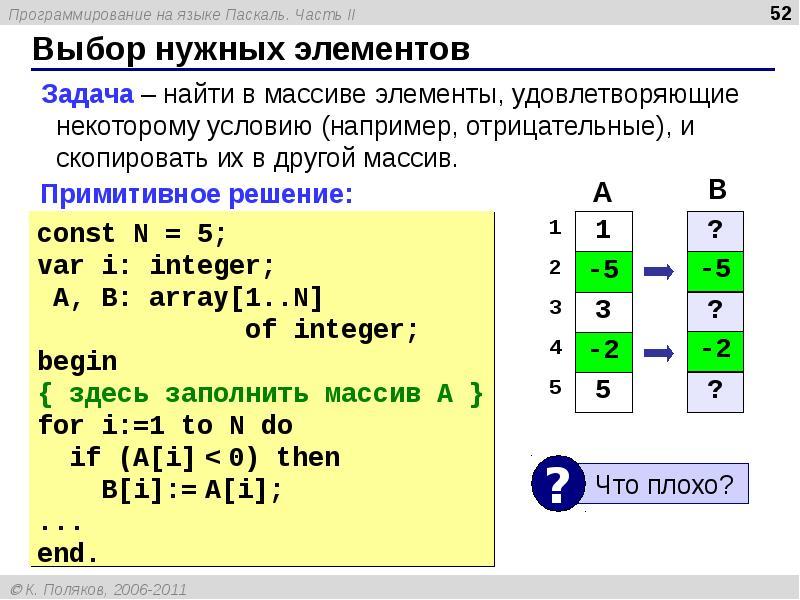 Массивы в c++ | уроки с++ - ravesli