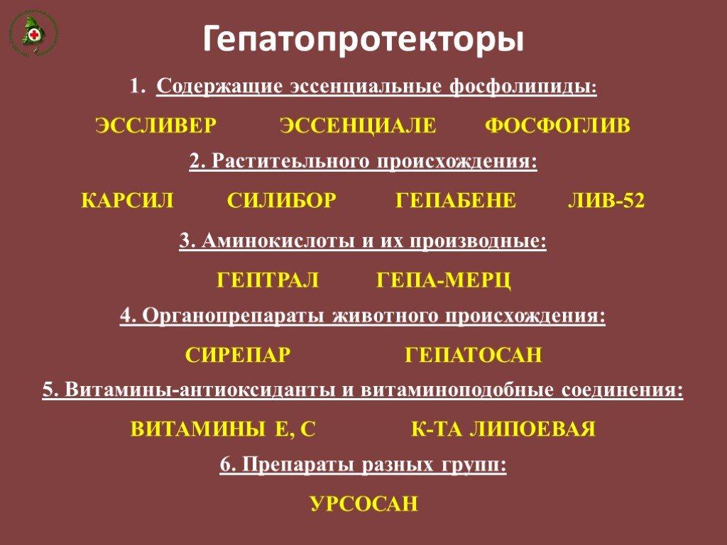 Гепатопротекторы — что это такое, список препаратов с доказанной эффективностью, лучшие средства для лечения печени, что рекомендуется для детей