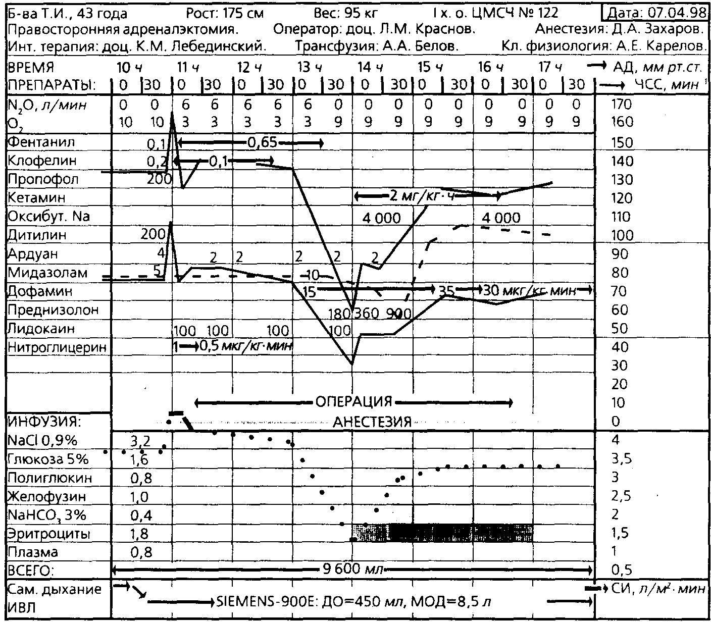 Матрицы: определение и основные понятия.