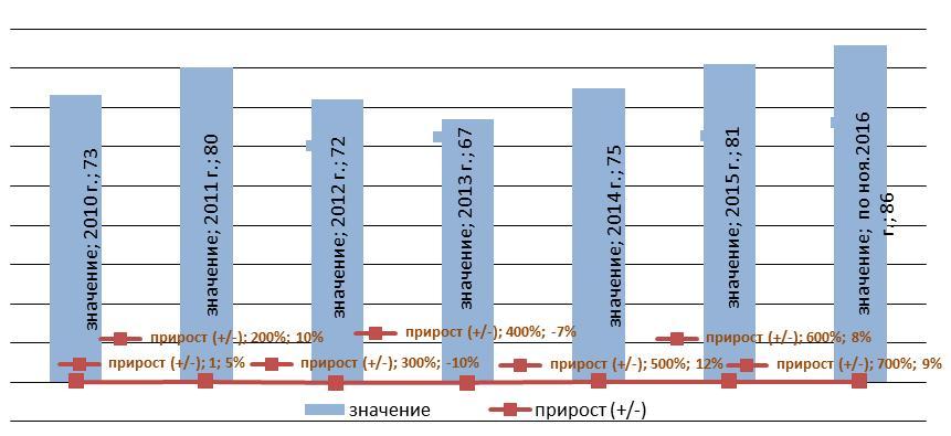 Виды фольклора. виды русского народного фольклора