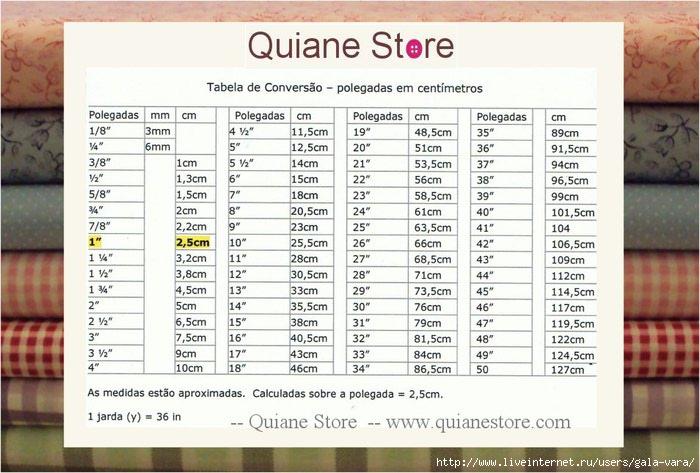 1 дюйм - это сколько см, таблица перевода, значение меры