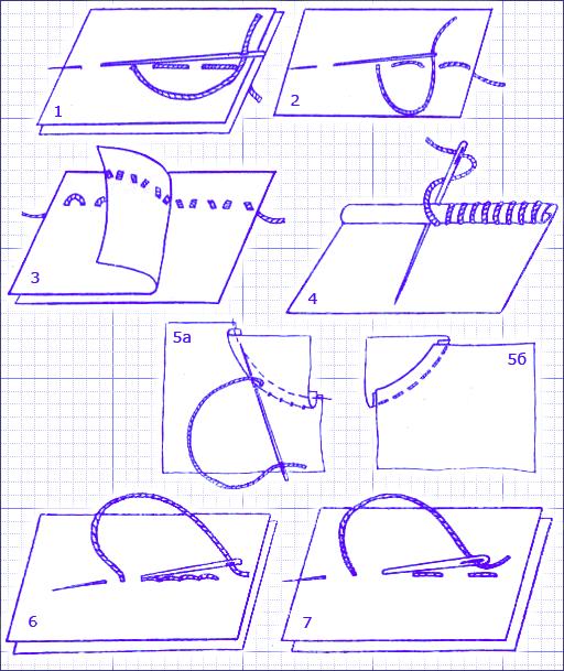 Строчки и операции швейной машины