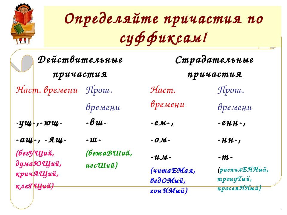 Примеры страдательных причастий: таблица с краткими и полными причастиями прошедшего времени в предложениях или словосочетаниях