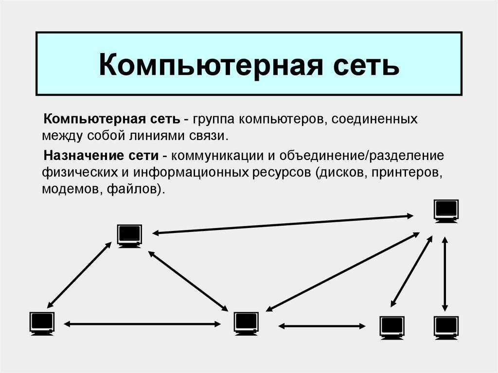 Компьютерная сеть википедия