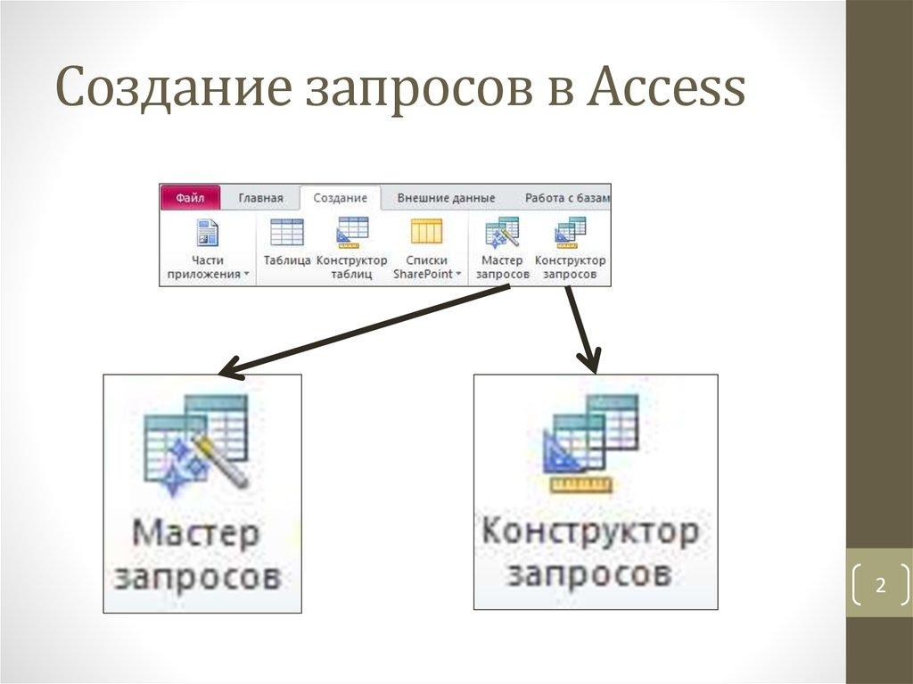 Вложенные запросы sql (microsoft access sql)sql subqueries (microsoft access sql)
