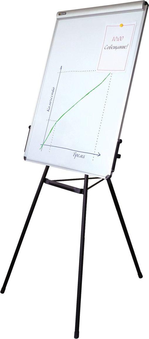 Флипчарт - определение. что такое флипчарты к урокам, офисные флипчарты