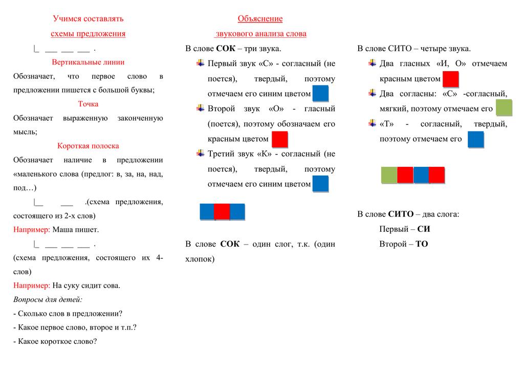 Схема простого предложения примеры