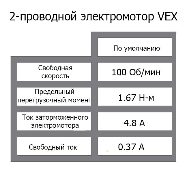 Передаточное число коробки передач. | автомашины