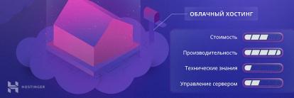 Что такое файл hosts?