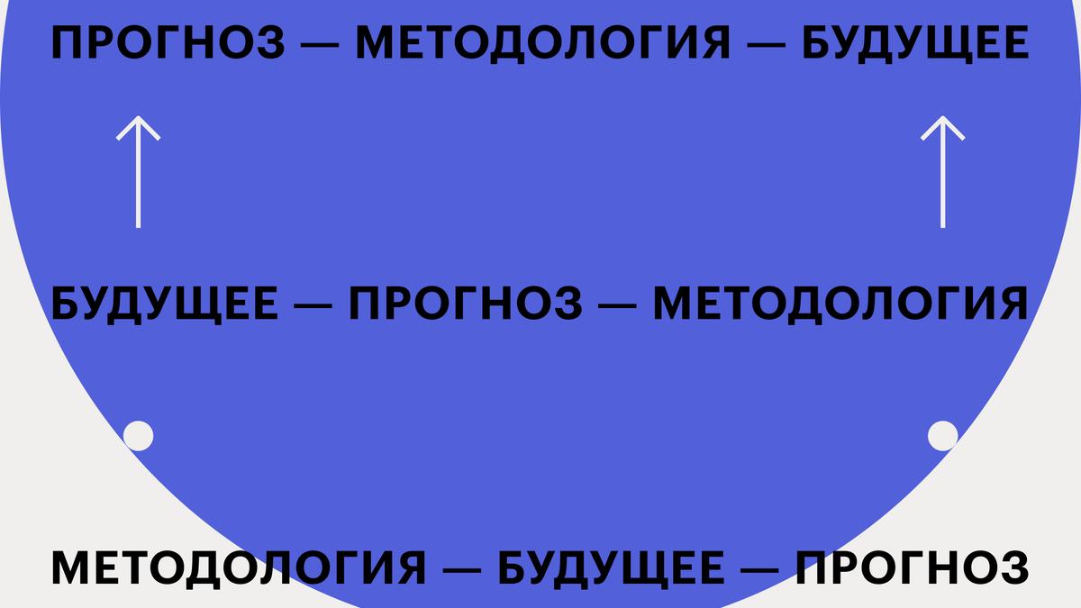 Обзор методов прогнозирования