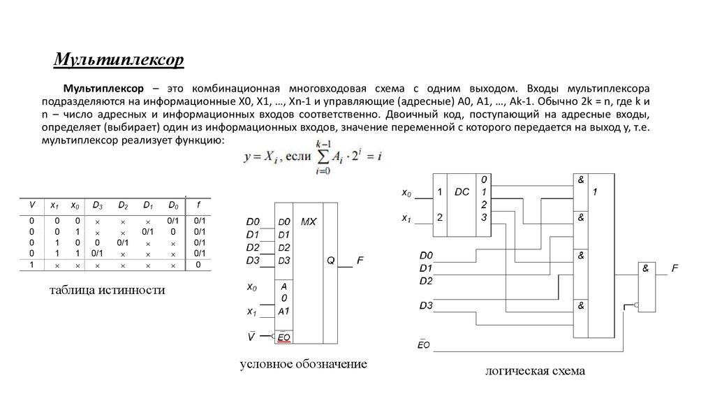 Мультиплексор и демультиплексор — викиконспекты
