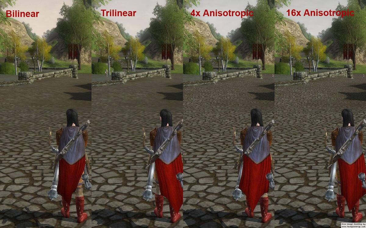 Фильтрация анизотропная: для чего нужна, на что влияет, практическое использование :: syl.ru