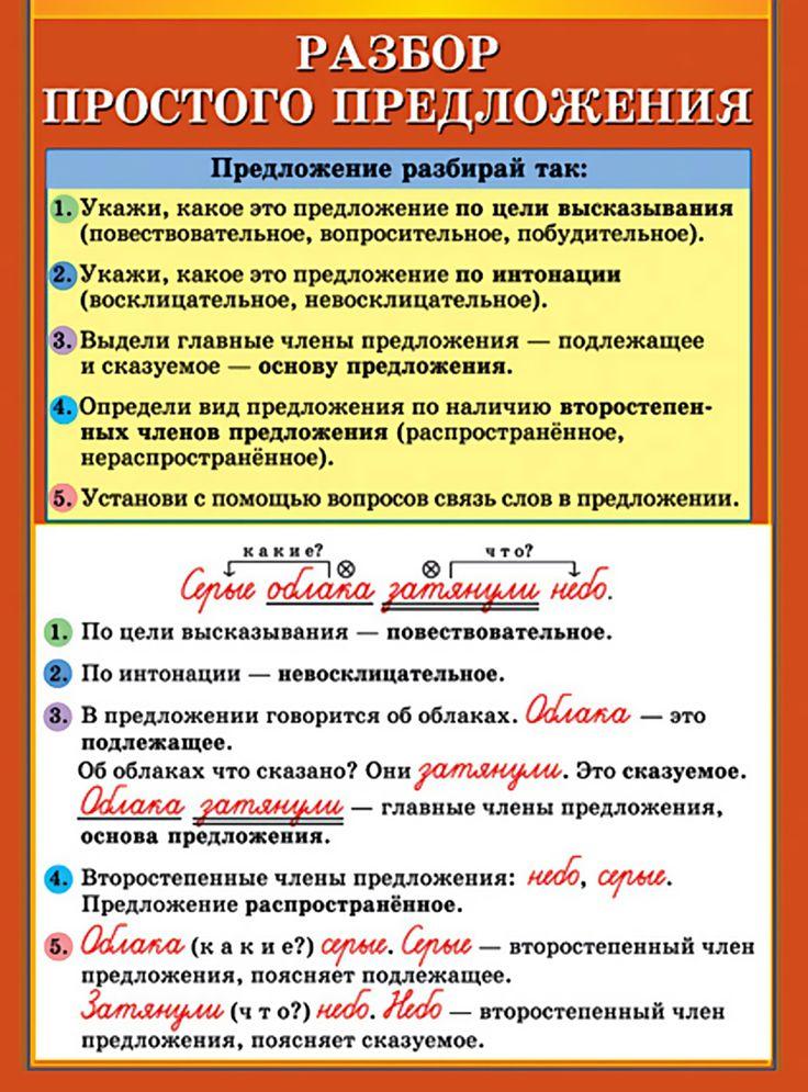 Что такое второстепенные члены предложения? определение, примеры :: syl.ru
