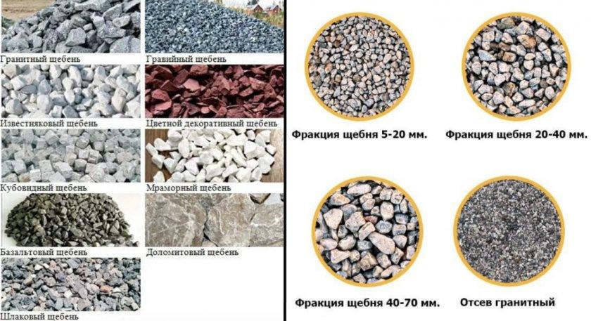 Гравий: добыча, свойства, применение | нерудные материалы в петербурге