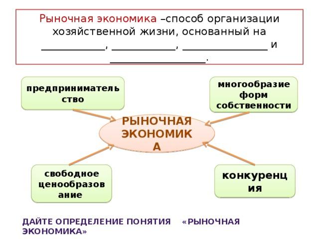 Рыночная система экономики
