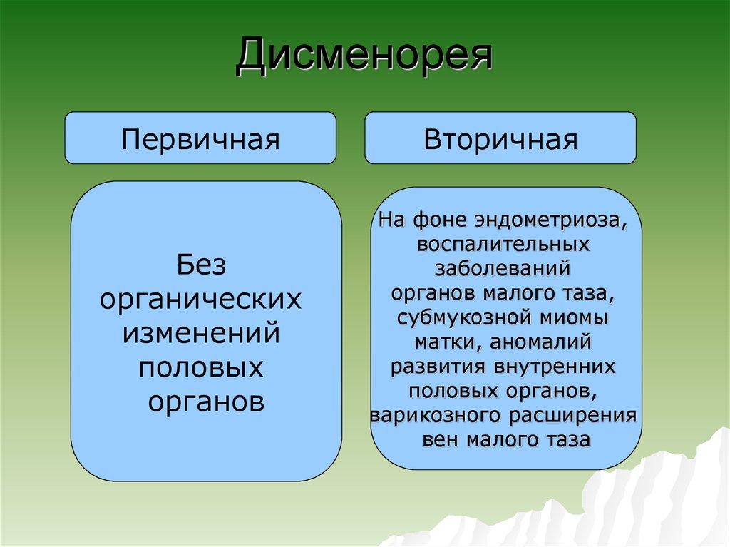 Дисменорея — википедия. что такое дисменорея