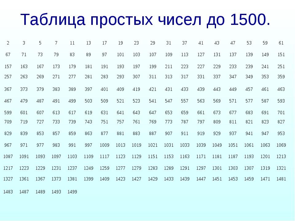 Список простых чисел