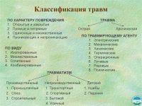 Психологическая травма (психотравма): симптомы и последствия