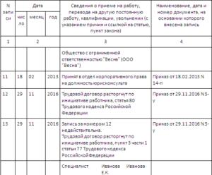 Зачем сейчас нужна трудовая книжка в россии? порядок учета, ведения и хранения документа