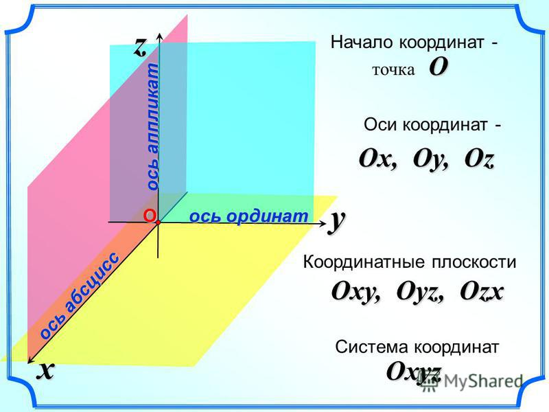 Абсцисса и ордината - abscissa and ordinate - qwe.wiki