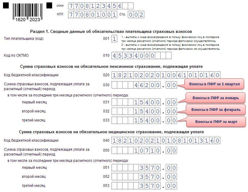 Отчитываемся в пенсионный фонд: форма рсв-1