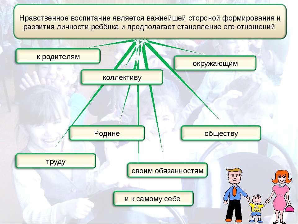 § 6. деятельность