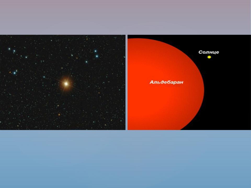 Рассеянное звёздное скопление - астромания