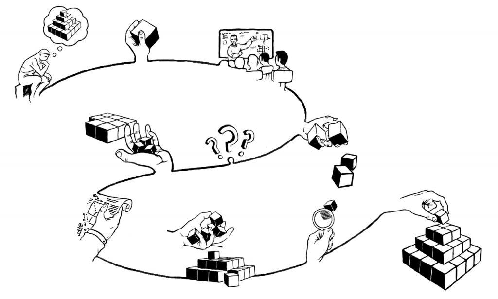 Методы преподавания: особенности, классификация и рекомендации