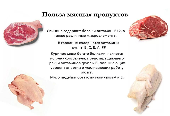 Субпродукты. виды, польза и вред субпродуктов