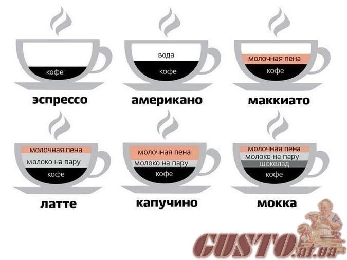 Кофе американо: рецепты, виды, фото, история, видео приготовления