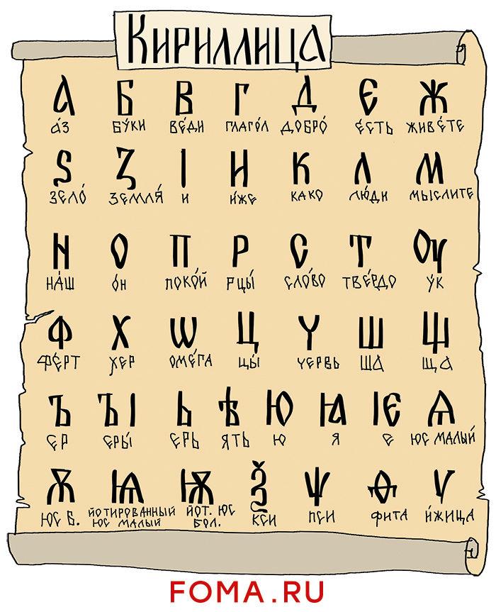 Почему русский алфавит называется кириллица?