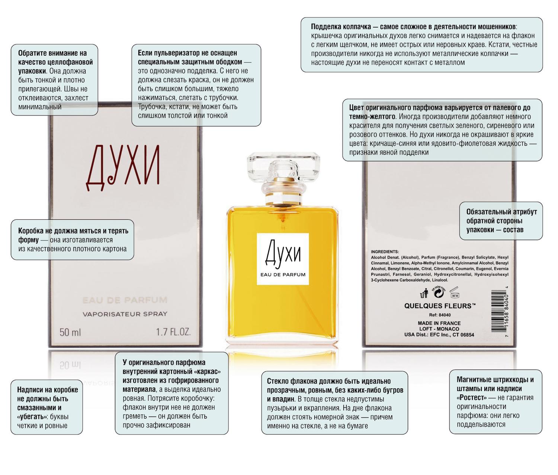 Удовые ароматы: что это такое в парфюмерии