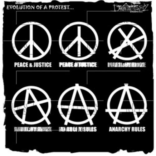 Кто такие анархисты и что они делают: примеры, флаг