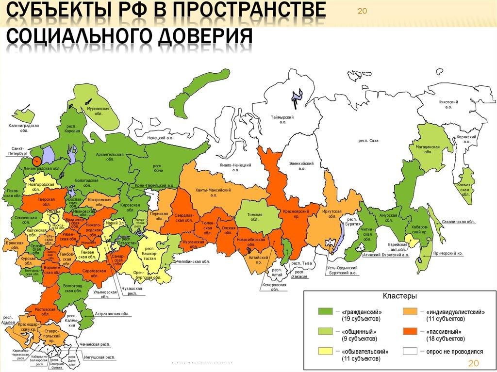 Что такое регион? определение и виды